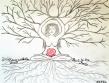 Zurück zum weiblichen Prinzip - Back to the roots